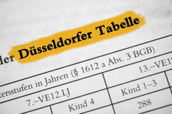 duesseldorfer tabelle august 2015 - Neue Düsseldorfer Tabelle ab 1. August 2015