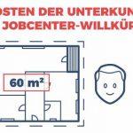 Hartz IV-Wohnkosten: Heidelberg berechnet falsch!