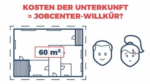 kdu - Hartz IV-Wohnkosten: Heidelberg berechnet falsch!