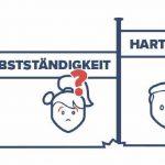 Hartz IV: Unterstützung bei Selbstständigkeit
