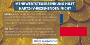 Maximal 8,20 Euro mehr für  Hartz-IV-Bezieher